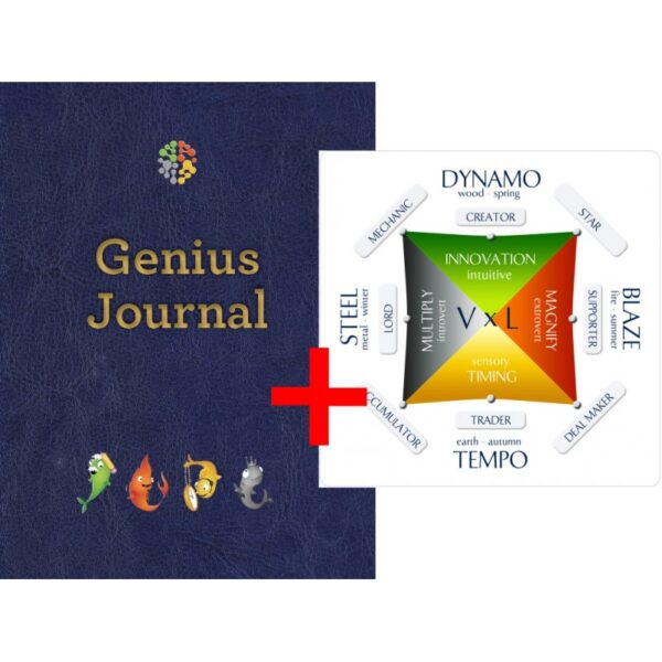 Genius Journal AND Wealth Dynamics Profile Test Bundle Offer